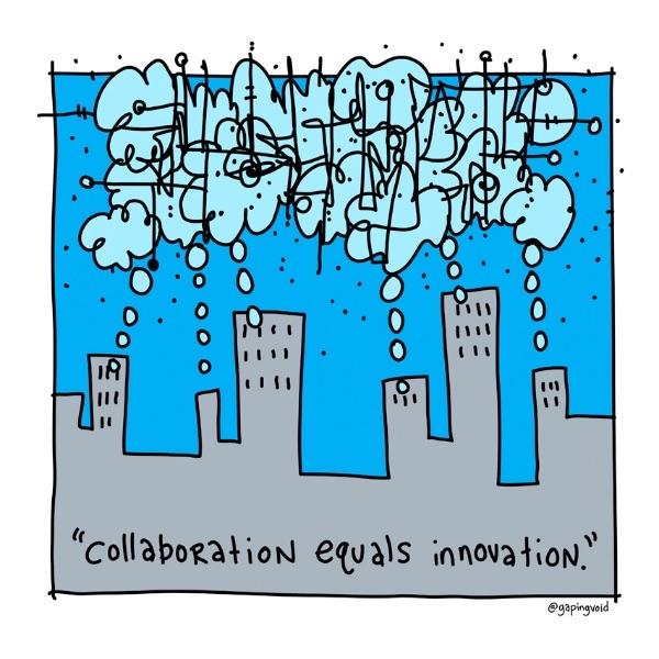 Collaboration Gapingvoid