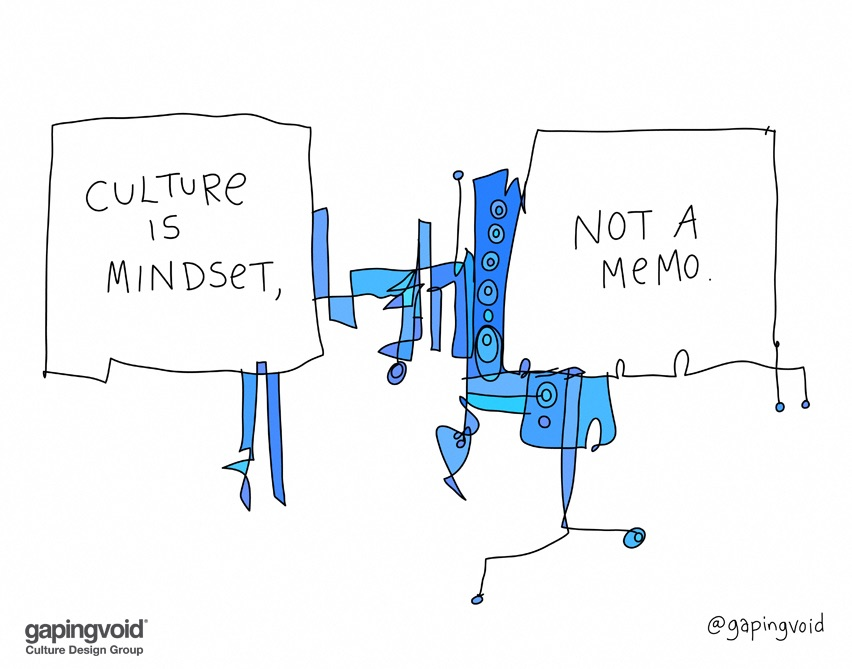 Culture is Mindset