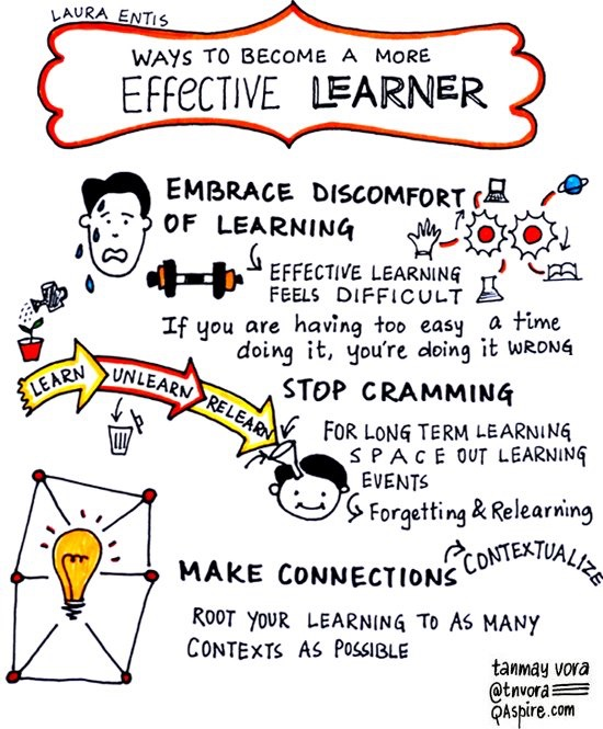 Effective Learning