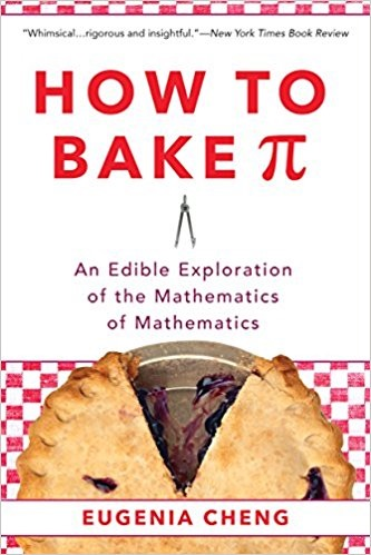 How to Bake Pie