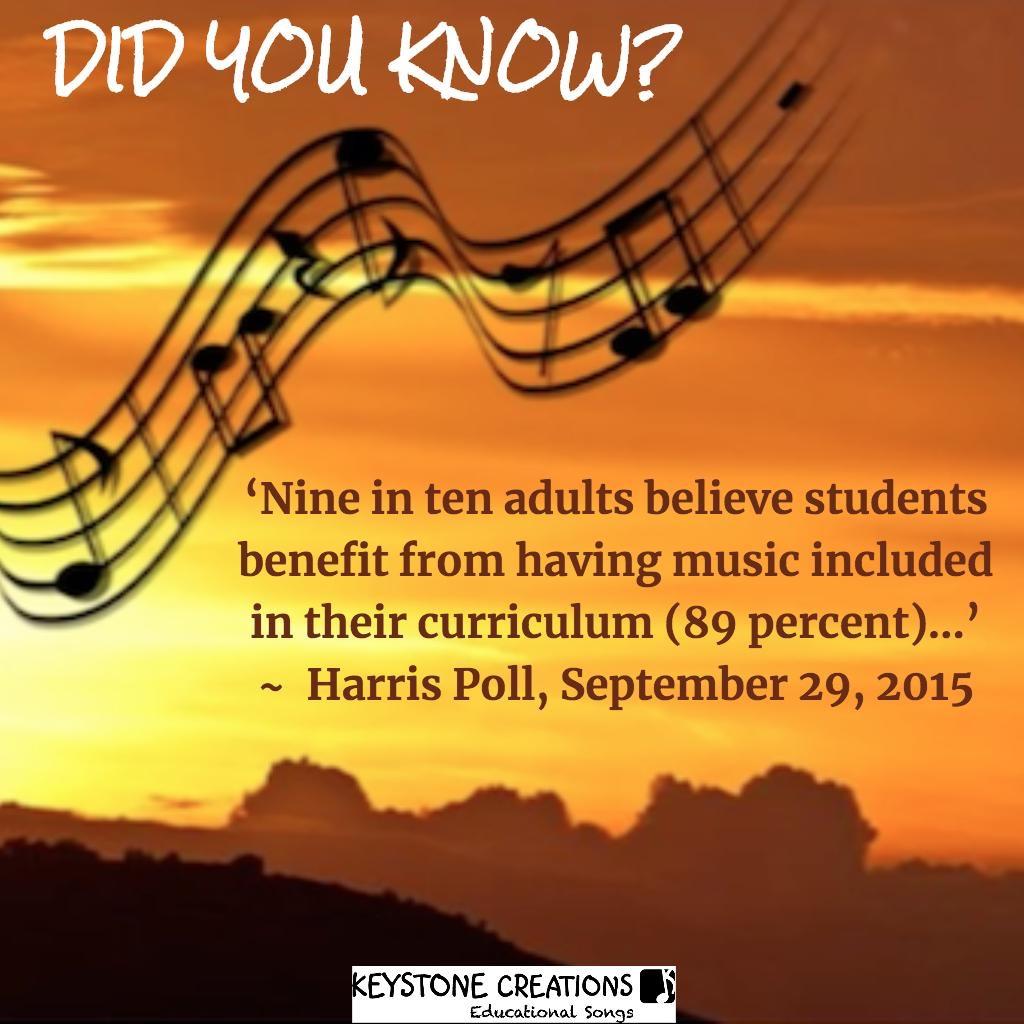 Music in Curriculum