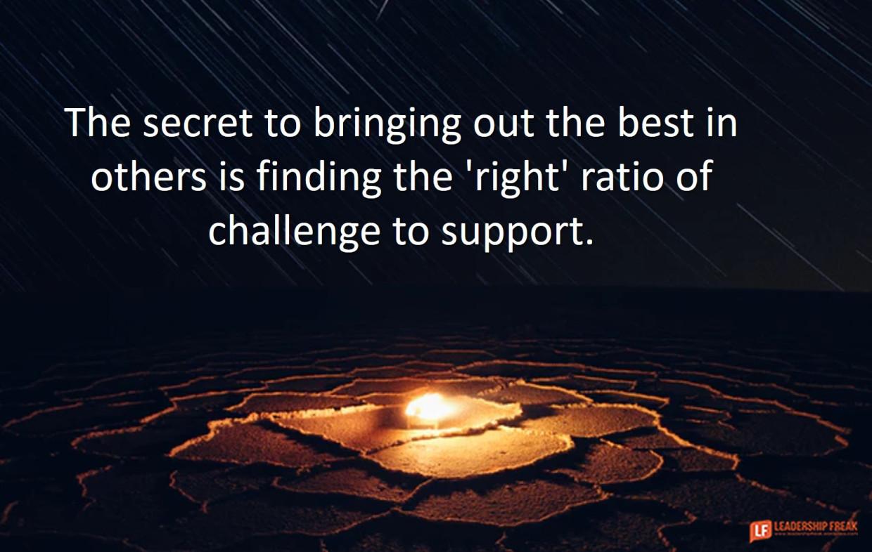 Support Challenge Ratio